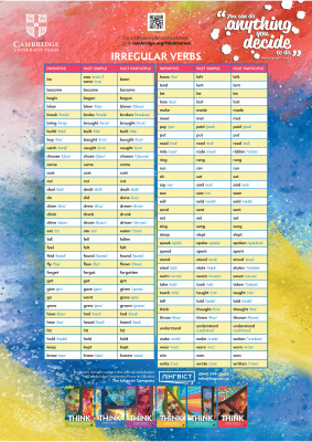 Фото - Cambridge Irregular Verbs Poster (Think)
